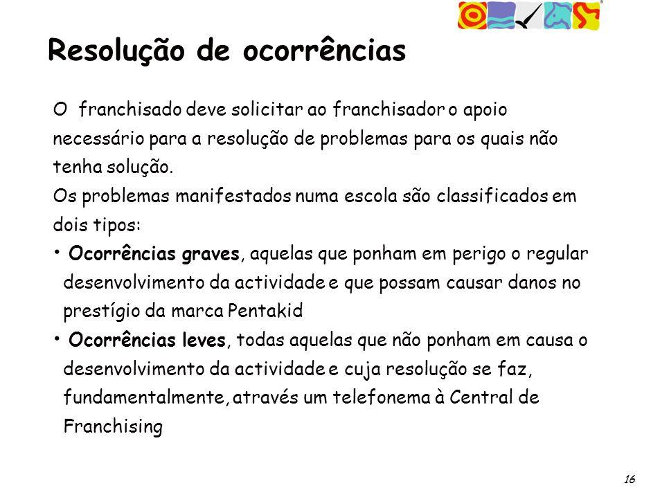 16 Resolução de ocorrências O franchisado deve solicitar ao franchisador o apoio necessário para a resolução de problemas para os quais não tenha solução.