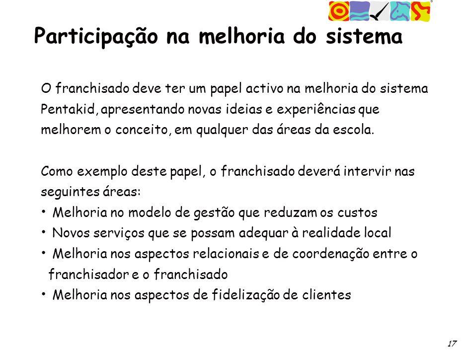 17 Participação na melhoria do sistema O franchisado deve ter um papel activo na melhoria do sistema Pentakid, apresentando novas ideias e experiências que melhorem o conceito, em qualquer das áreas da escola.
