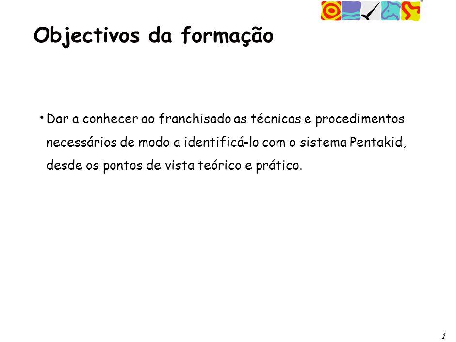 22 Primeira fase Esta fase compreende os seguintes passos: Selecção de candidatos Procura de instalações Aprovação do local Assinatura do contrato de franchising Entrega dos Manuais PENTAKID