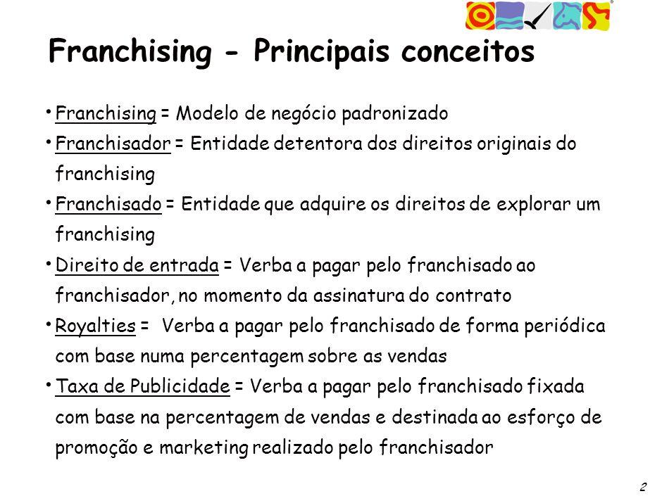 3 Franchising PENTAKID Área de negócio: Actividades desportivas com jovens Franchisador: Federação Portuguesa do Pentatlo Moderno