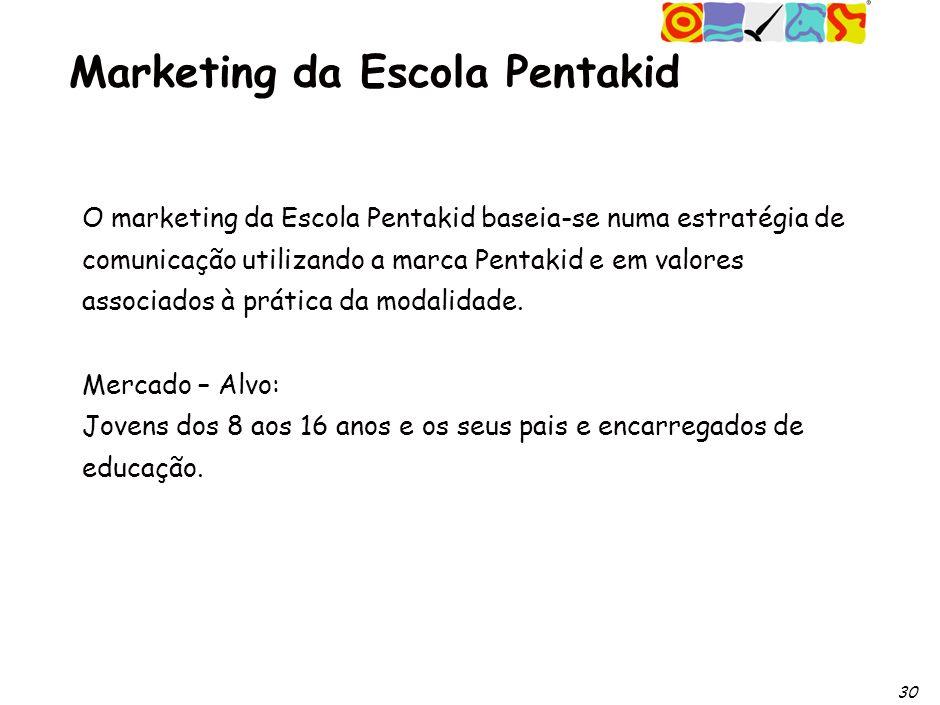 30 Marketing da Escola Pentakid O marketing da Escola Pentakid baseia-se numa estratégia de comunicação utilizando a marca Pentakid e em valores associados à prática da modalidade.