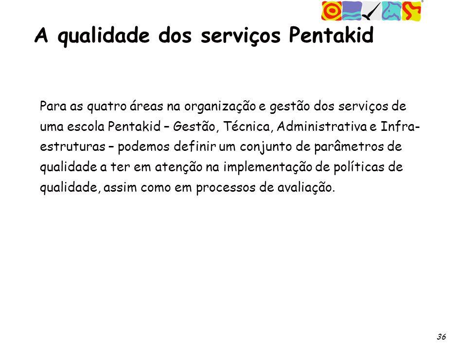 36 A qualidade dos serviços Pentakid Para as quatro áreas na organização e gestão dos serviços de uma escola Pentakid – Gestão, Técnica, Administrativa e Infra- estruturas – podemos definir um conjunto de parâmetros de qualidade a ter em atenção na implementação de políticas de qualidade, assim como em processos de avaliação.