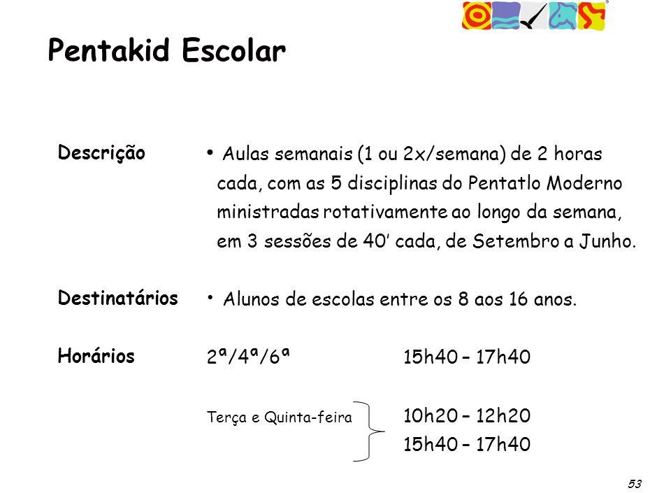 53 Pentakid Escolar Descrição Destinatários Horários Aulas semanais (1 ou 2x/semana) de 2 horas cada, com as 5 disciplinas do Pentatlo Moderno ministradas rotativamente ao longo da semana, em 3 sessões de 40 cada, de Setembro a Junho.