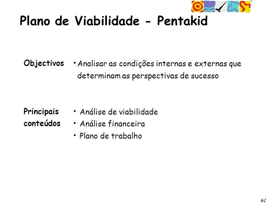 61 Analisar as condições internas e externas que determinam as perspectivas de sucesso Análise de viabilidade Análise financeira Plano de trabalho Plano de Viabilidade - Pentakid Objectivos Principais conteúdos