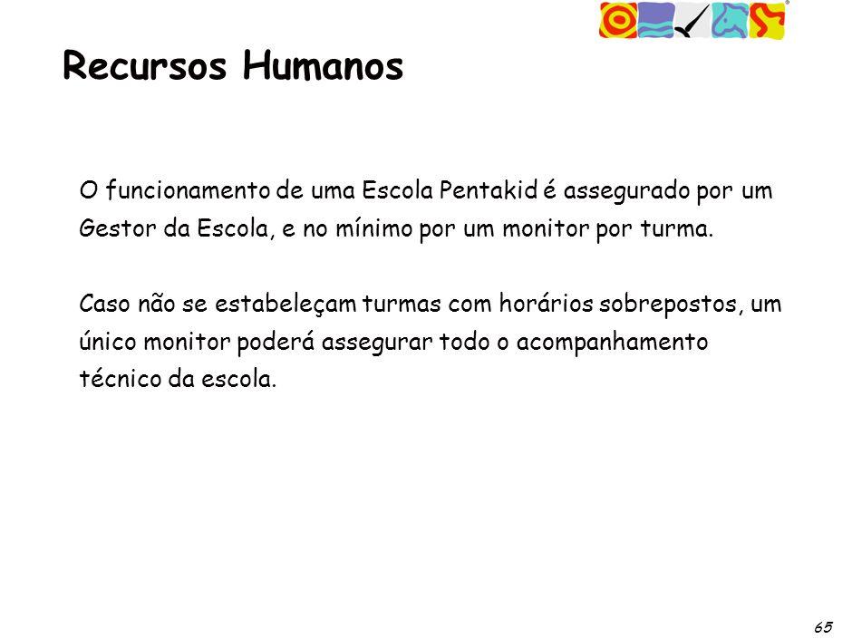 65 Recursos Humanos O funcionamento de uma Escola Pentakid é assegurado por um Gestor da Escola, e no mínimo por um monitor por turma.