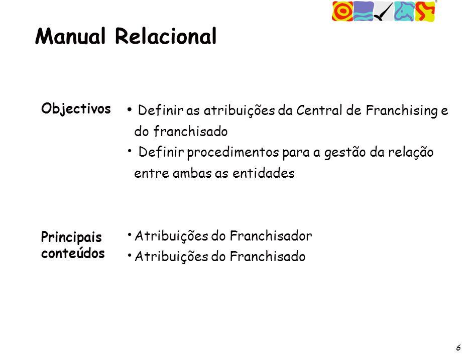 6 Manual Relacional Objectivos Principais conteúdos Definir as atribuições da Central de Franchising e do franchisado Definir procedimentos para a gestão da relação entre ambas as entidades Atribuições do Franchisador Atribuições do Franchisado