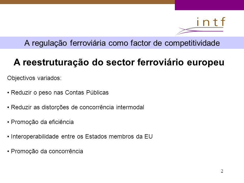 2 A regulação ferroviária como factor de competitividade A reestruturação do sector ferroviário europeu Objectivos variados: Reduzir o peso nas Contas