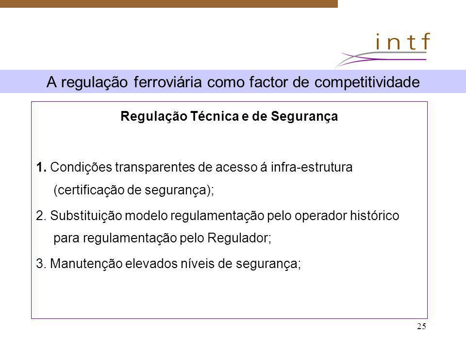 25 A regulação ferroviária como factor de competitividade Regulação Técnica e de Segurança 1. Condições transparentes de acesso á infra-estrutura (cer