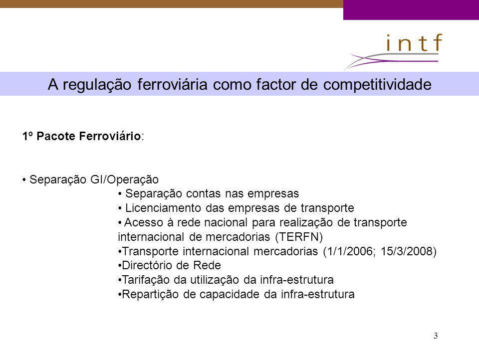 3 A regulação ferroviária como factor de competitividade 1º Pacote Ferroviário: Separação GI/Operação Separação contas nas empresas Licenciamento das