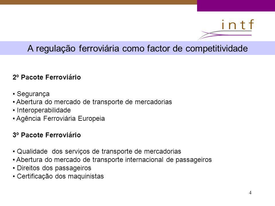 4 A regulação ferroviária como factor de competitividade 2º Pacote Ferroviário Segurança Abertura do mercado de transporte de mercadorias Interoperabi