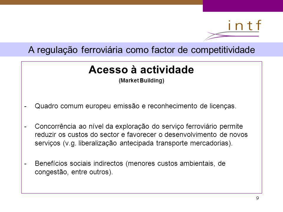 9 A regulação ferroviária como factor de competitividade Acesso à actividade (Market Building) -Quadro comum europeu emissão e reconhecimento de licen