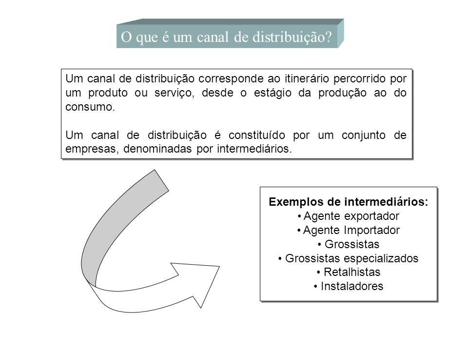 O que é um canal de distribuição? Um canal de distribuição corresponde ao itinerário percorrido por um produto ou serviço, desde o estágio da produção