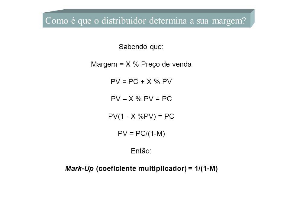 Como é que o distribuidor determina a sua margem? Sabendo que: Margem = X % Preço de venda PV = PC + X % PV PV – X % PV = PC PV(1 - X %PV) = PC PV = P