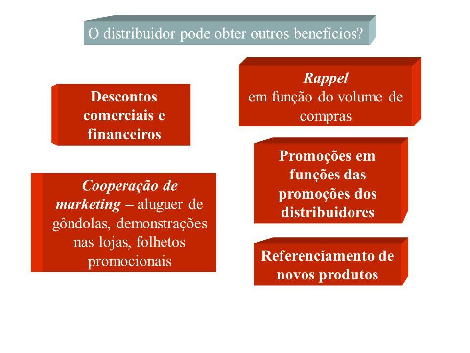 O distribuidor pode obter outros benefícios? Descontos comerciais e financeiros Rappel em função do volume de compras Referenciamento de novos produto