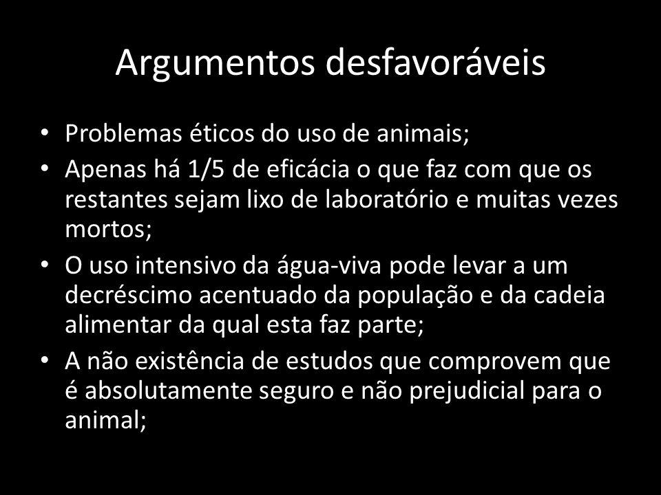 Argumentos desfavoráveis Problemas éticos do uso de animais; Apenas há 1/5 de eficácia o que faz com que os restantes sejam lixo de laboratório e muit