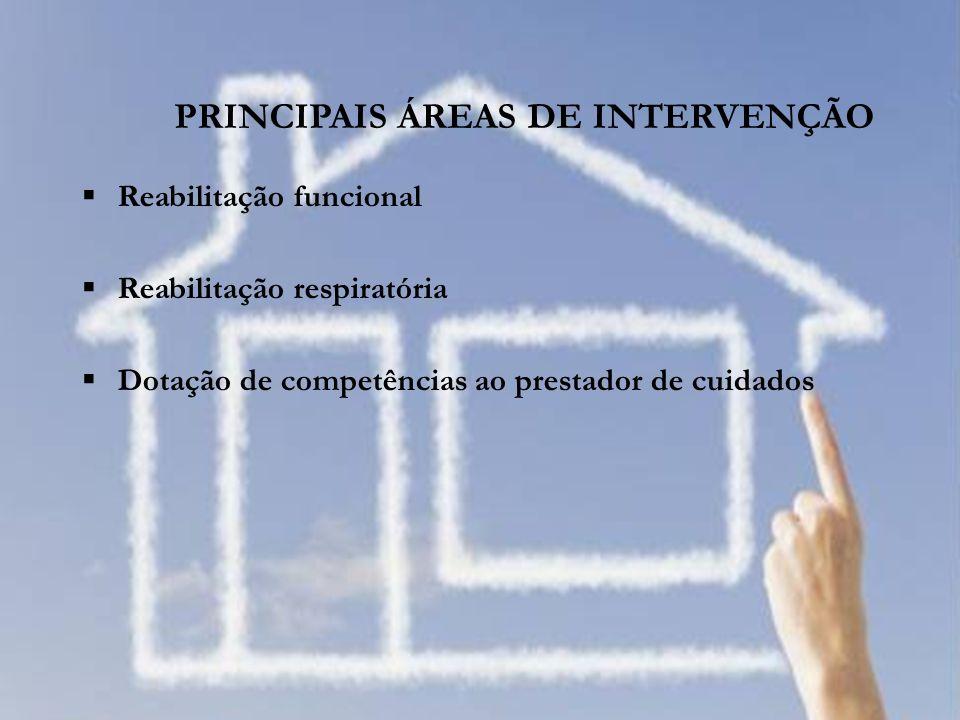 Reabilitação funcional Reabilitação respiratória Dotação de competências ao prestador de cuidados PRINCIPAIS ÁREAS DE INTERVENÇÃO