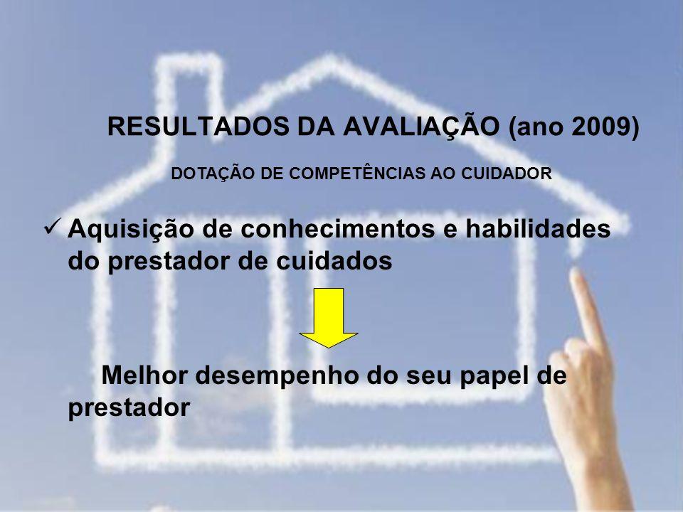 RESULTADOS DA AVALIAÇÃO (ano 2009) Aquisição de conhecimentos e habilidades do prestador de cuidados Melhor desempenho do seu papel de prestador DOTAÇ