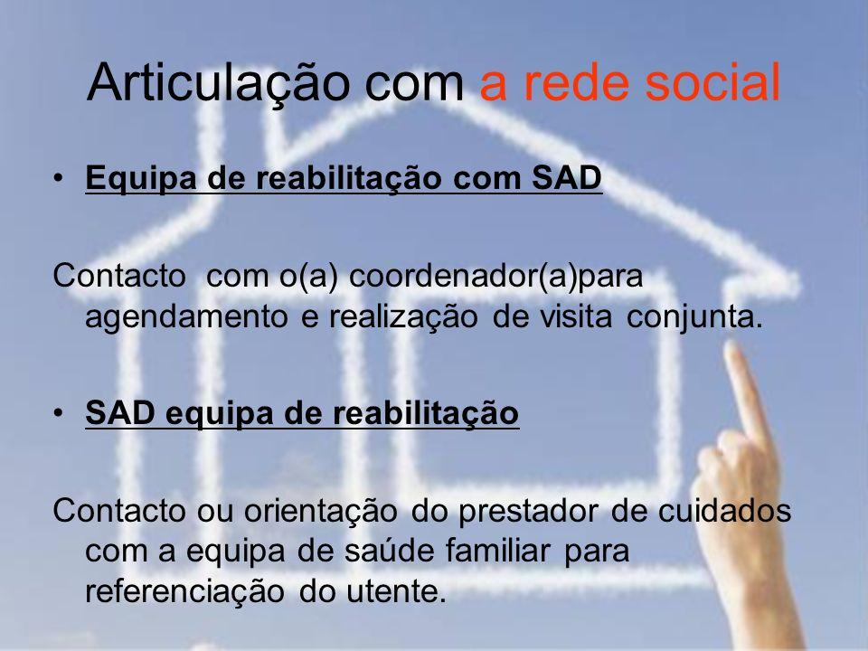 Articulação com a rede social Equipa de reabilitação com SAD Contacto com o(a) coordenador(a)para agendamento e realização de visita conjunta. SAD equ