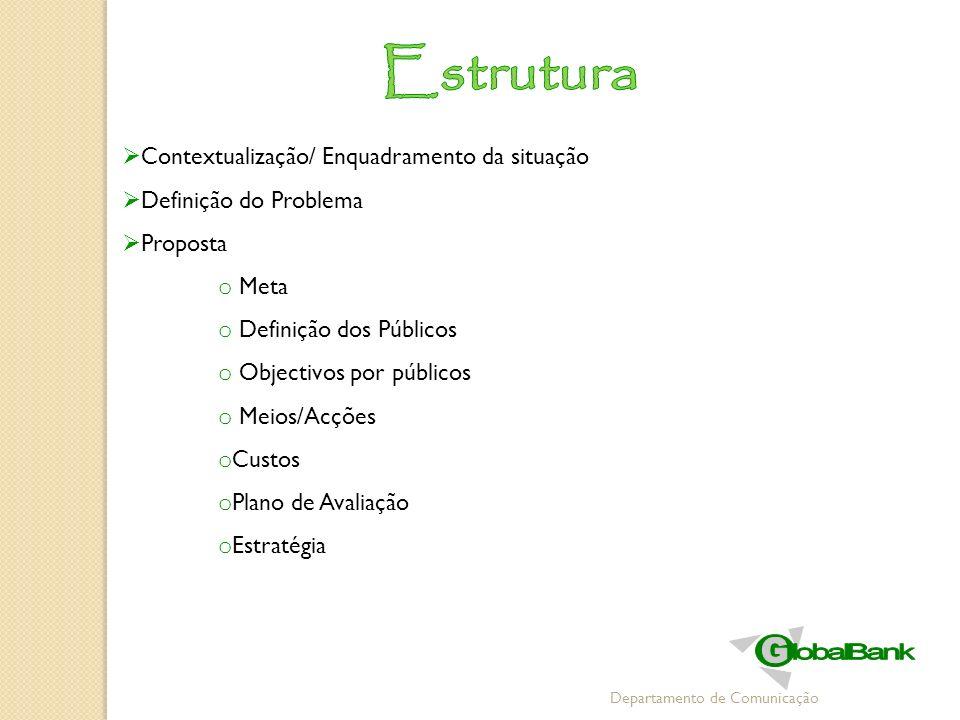 Contextualização/ Enquadramento da situação Definição do Problema Proposta o Meta o Definição dos Públicos o Objectivos por públicos o Meios/Acções o