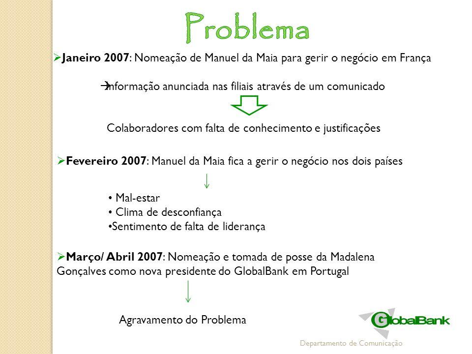 Departamento de Comunicação Janeiro 2007: Nomeação de Manuel da Maia para gerir o negócio em França Informação anunciada nas filiais através de um com