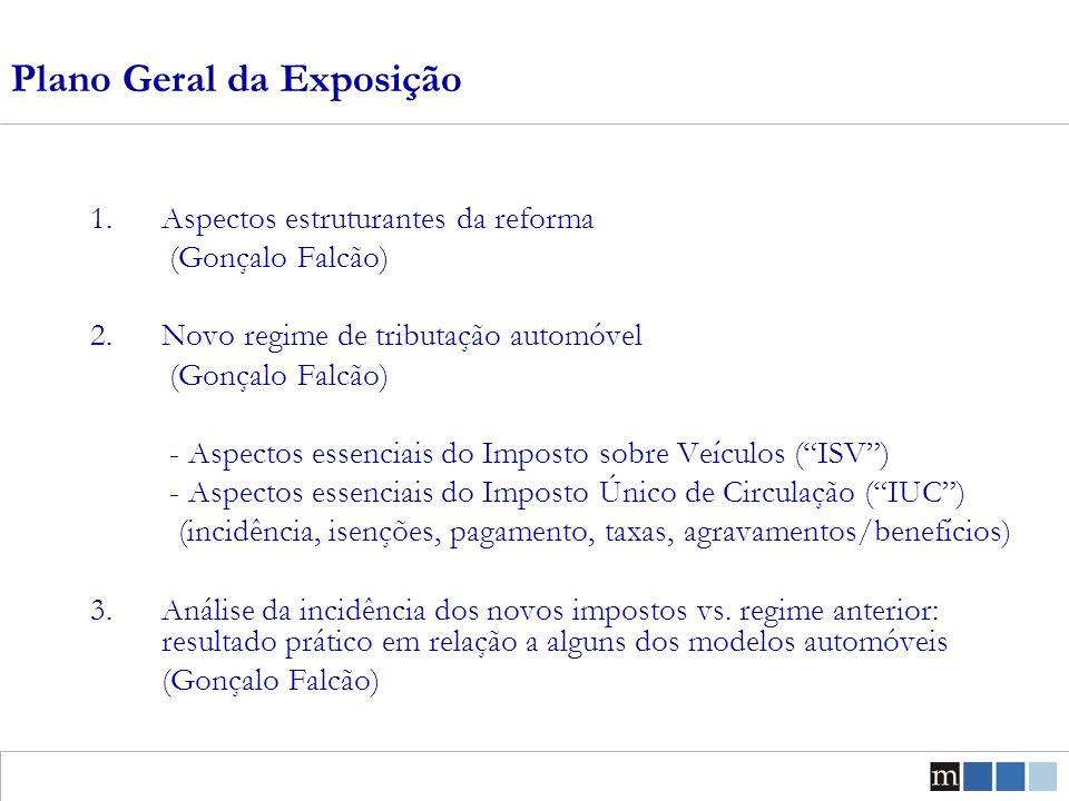 IUC – Quando é devido Numa base anual (verdadeiro imposto sobre a propriedade).