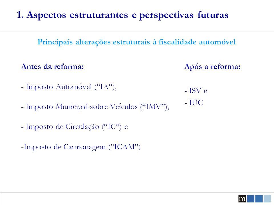 Exemplos práticos – (valores em, IVA sobre o IA ou ISV incluído) Todo-o-Terreno (luxo) VW Tuareg 5.0 V10 (gasóleo) IA + IMV = 47785,10 + 126,96 = 47912,06 ISV + IUC = 57099,13 + 550 = 57649,13 Diferença: Mais caro na aquisição 9737,07 3.