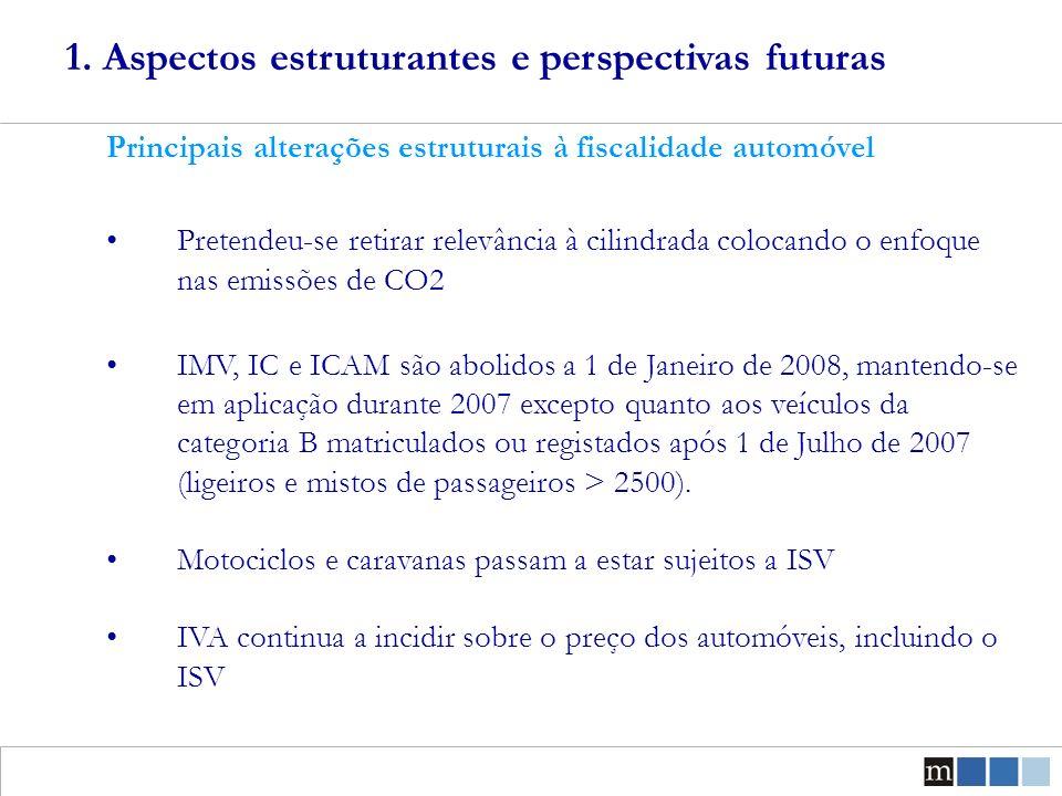 ISV – Usados A carga fiscal mantém-se basicamente inalterada, assistindo-se quanto à generalidade dos veículos a uma ligeira diminuição do ISV a pagar face ao IA Passa a existir um novo patamar de descontos sobre o valor base do ISV para automóveis com antiguidade > a 6 meses e < de 1 ano, correspondente a 10%, sendo os restantes patamares de desconto equivalentes aos que existiam em sede de IA Medições de CO2 em centros de inspecção 2.