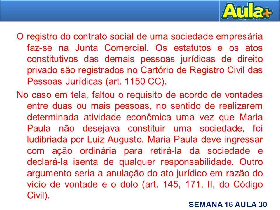 O registro do contrato social de uma sociedade empresária faz-se na Junta Comercial. Os estatutos e os atos constitutivos das demais pessoas jurídicas