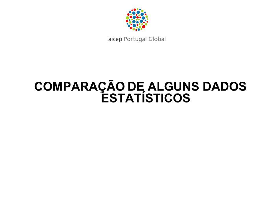COMPARAÇÃO DE ALGUNS DADOS ESTATÍSTICOS