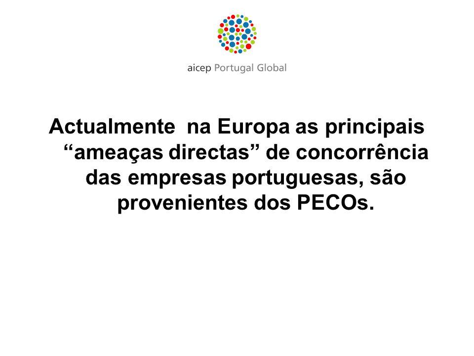 Actualmente na Europa as principaisameaças directas de concorrência das empresas portuguesas, são provenientes dos PECOs.