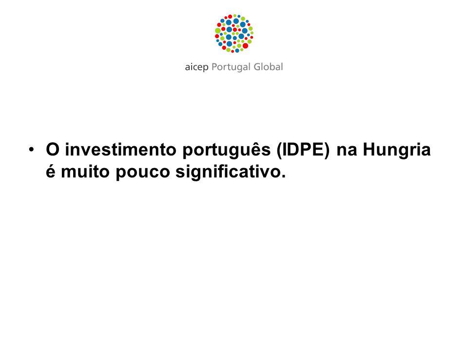O investimento português (IDPE) na Hungria é muito pouco significativo.