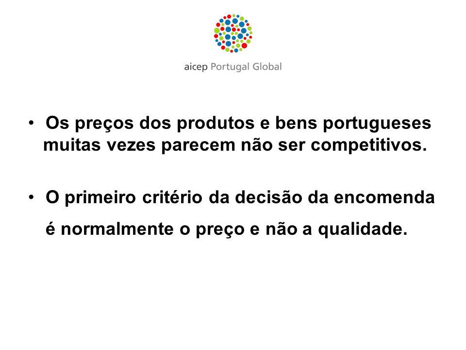 Os preços dos produtos e bens portugueses muitas vezes parecem não ser competitivos. O primeiro critério da decisão da encomenda é normalmente o preço