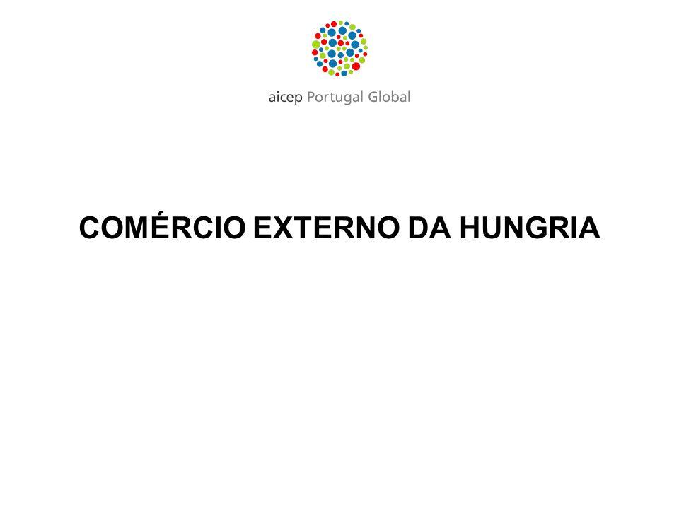 COMÉRCIO EXTERNO DA HUNGRIA