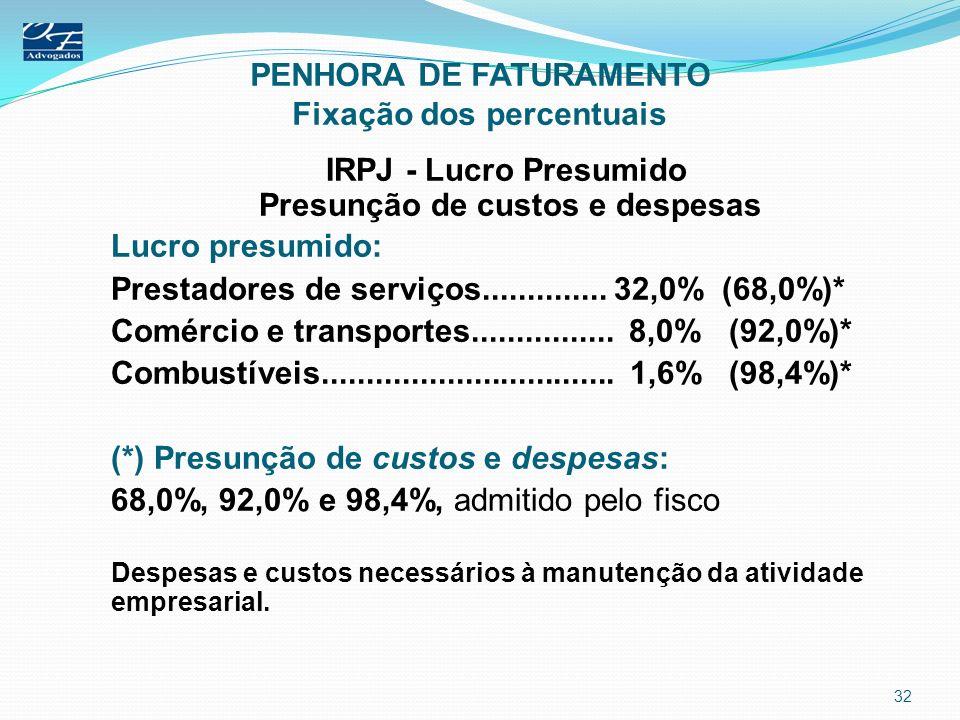 PENHORA DE FATURAMENTO Fixação dos percentuais IRPJ - Lucro Presumido Presunção de custos e despesas Lucro presumido: Prestadores de serviços.........