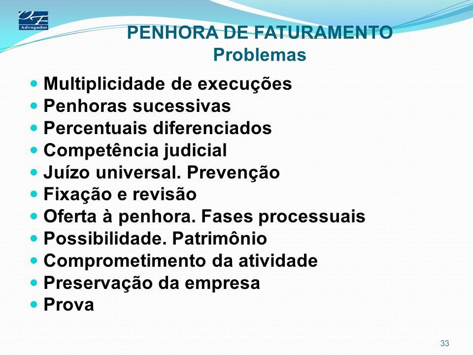 PENHORA DE FATURAMENTO Problemas Multiplicidade de execuções Penhoras sucessivas Percentuais diferenciados Competência judicial Juízo universal. Preve