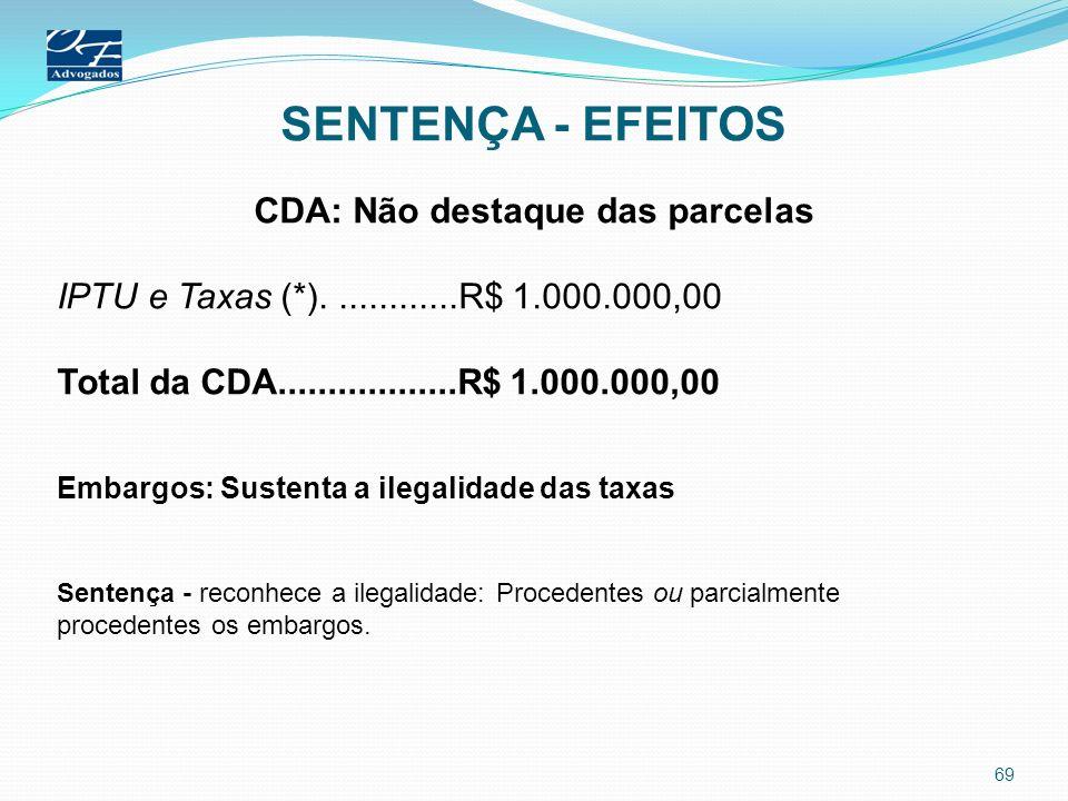 SENTENÇA - EFEITOS CDA: Não destaque das parcelas IPTU e Taxas (*).............R$ 1.000.000,00 Total da CDA..................R$ 1.000.000,00 Embargos: