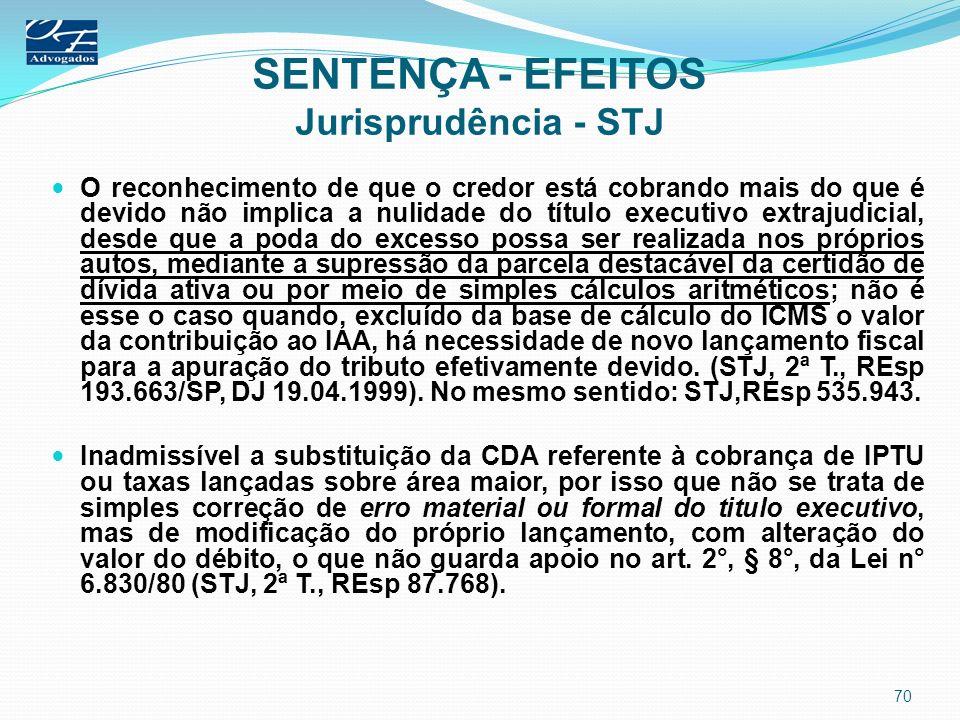 SENTENÇA - EFEITOS Jurisprudência - STJ O reconhecimento de que o credor está cobrando mais do que é devido não implica a nulidade do título executivo