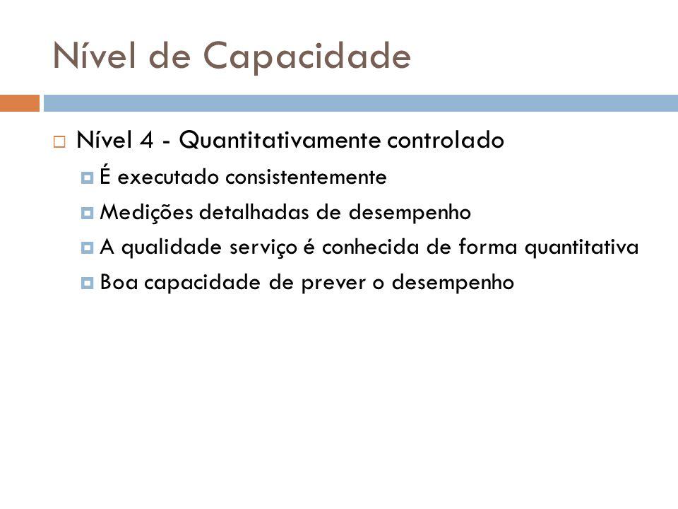 Nível de Capacidade Nível 4 - Quantitativamente controlado É executado consistentemente Medições detalhadas de desempenho A qualidade serviço é conhecida de forma quantitativa Boa capacidade de prever o desempenho