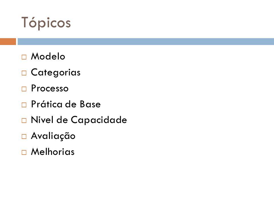 Tópicos Modelo Categorias Processo Prática de Base Nivel de Capacidade Avaliação Melhorias