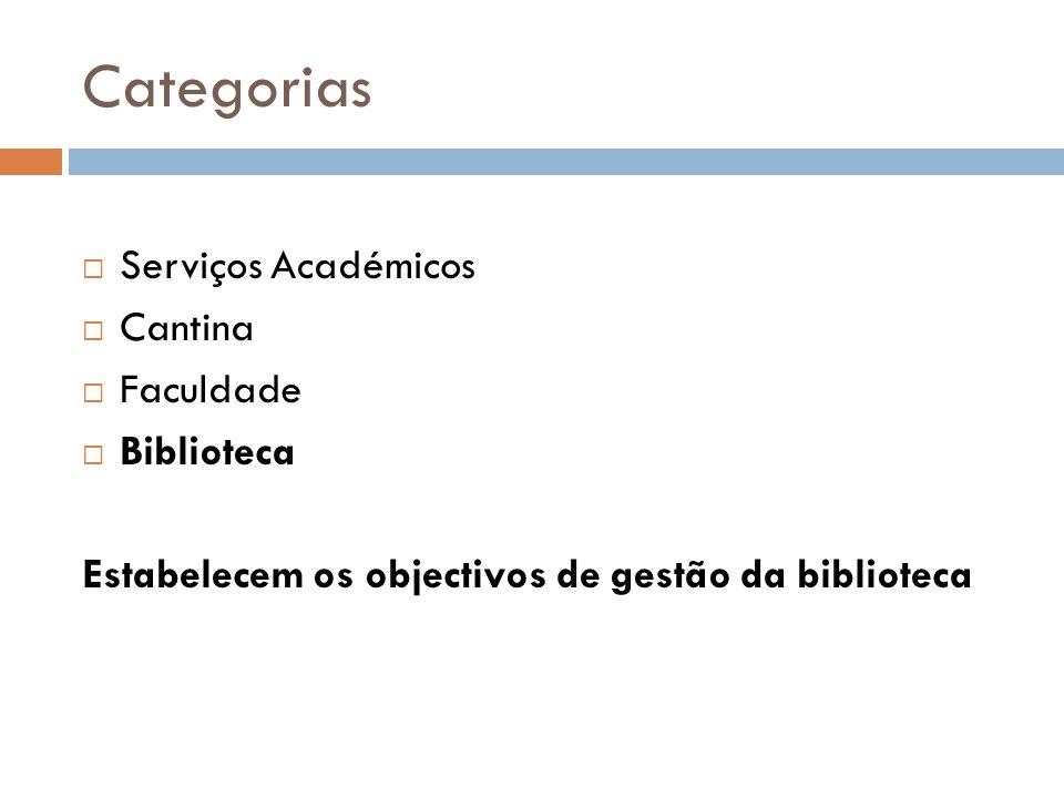 Categorias Serviços Académicos Cantina Faculdade Biblioteca Estabelecem os objectivos de gestão da biblioteca