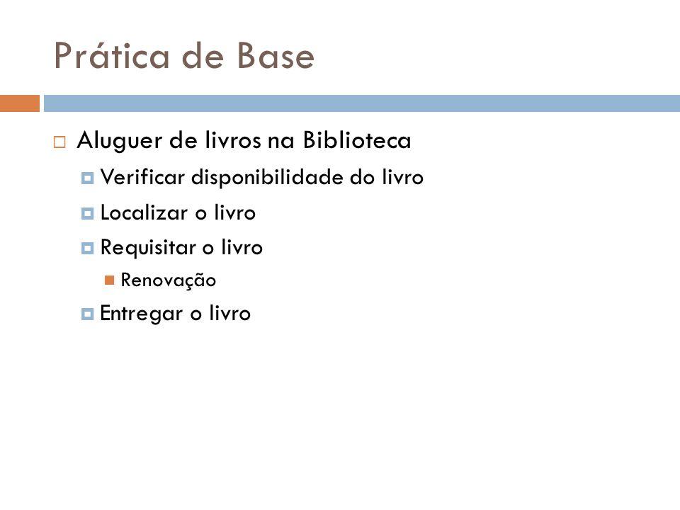 Prática de Base Aluguer de livros na Biblioteca Verificar disponibilidade do livro Localizar o livro Requisitar o livro Renovação Entregar o livro