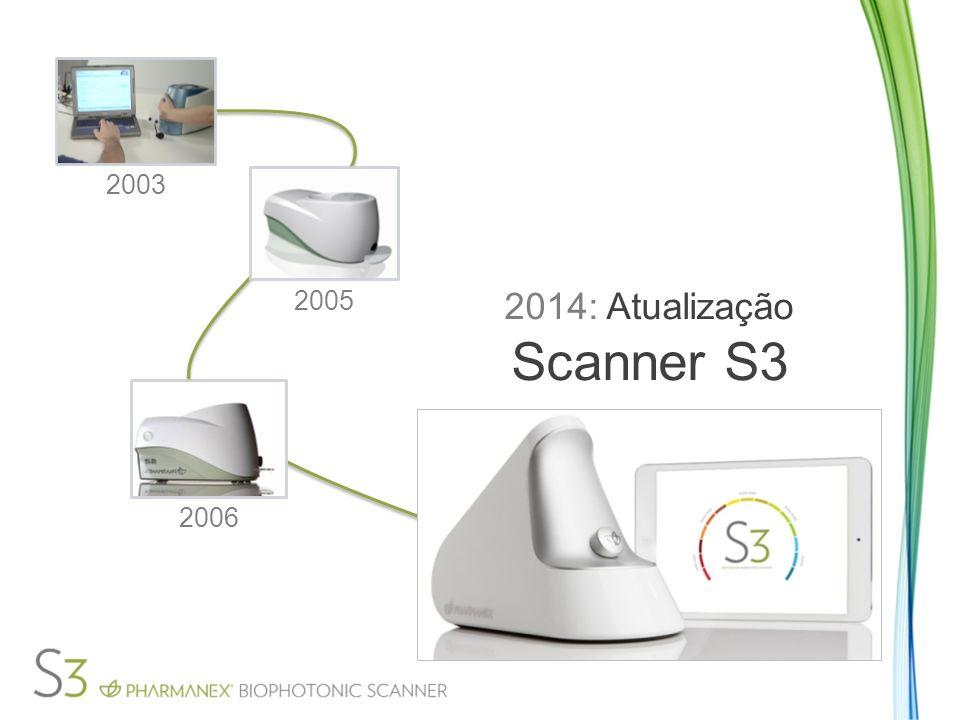 2014: Atualização Scanner S3 2003 2005 2006
