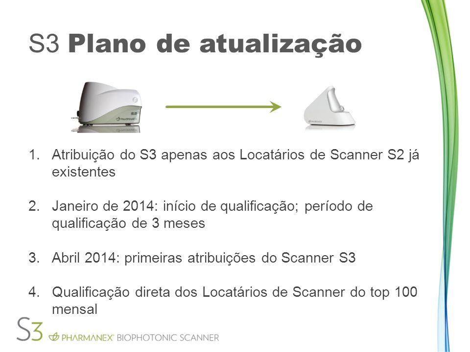 S3 Plano de atualização 1.Atribuição do S3 apenas aos Locatários de Scanner S2 já existentes 2.Janeiro de 2014: início de qualificação; período de qualificação de 3 meses 3.Abril 2014: primeiras atribuições do Scanner S3 4.Qualificação direta dos Locatários de Scanner do top 100 mensal