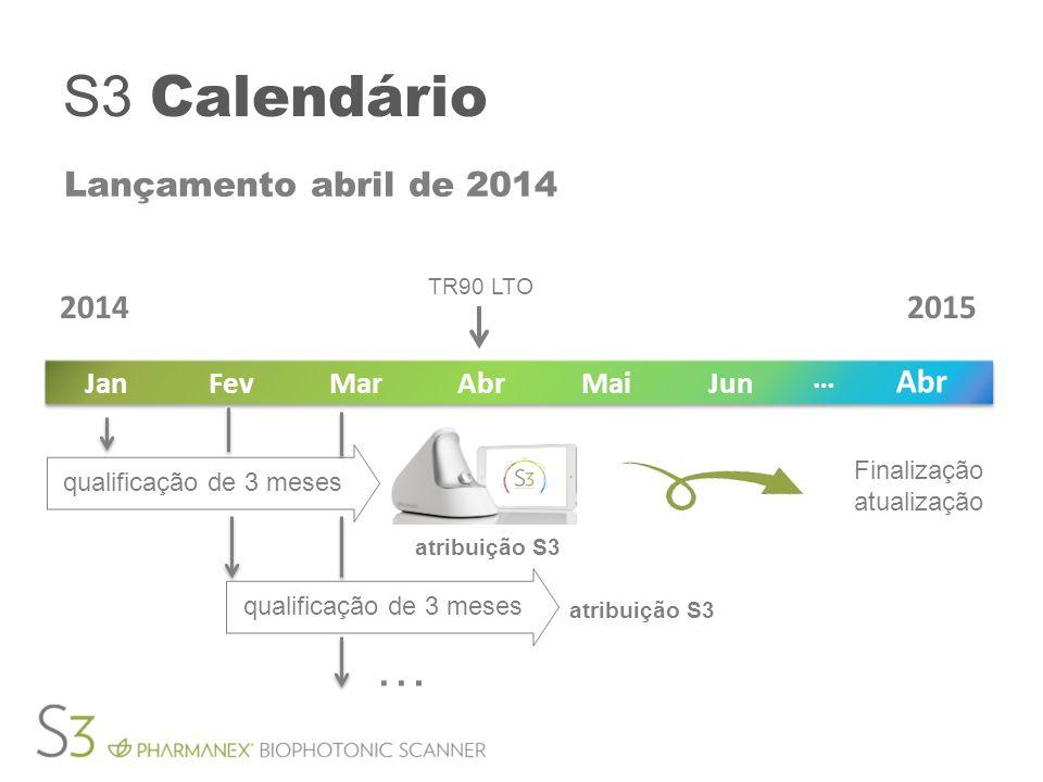 S3 Calendário Lançamento abril de 2014 TR90 LTO Finalização atualização JunMaiAbrMarFevJan Abr … 20142015 atribuição S3 qualificação de 3 meses … atribuição S3