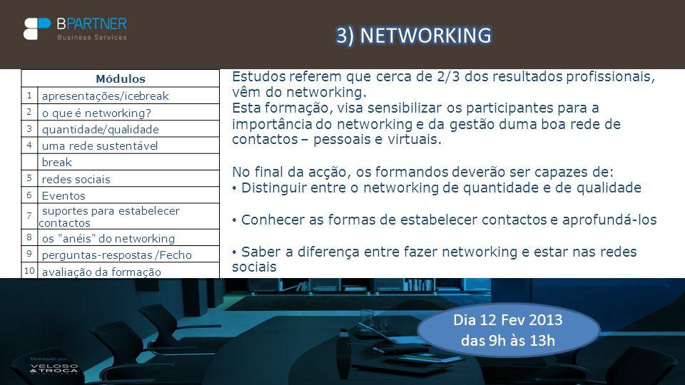 Estudos referem que cerca de 2/3 dos resultados profissionais, vêm do networking. Esta formação, visa sensibilizar os participantes para a importância