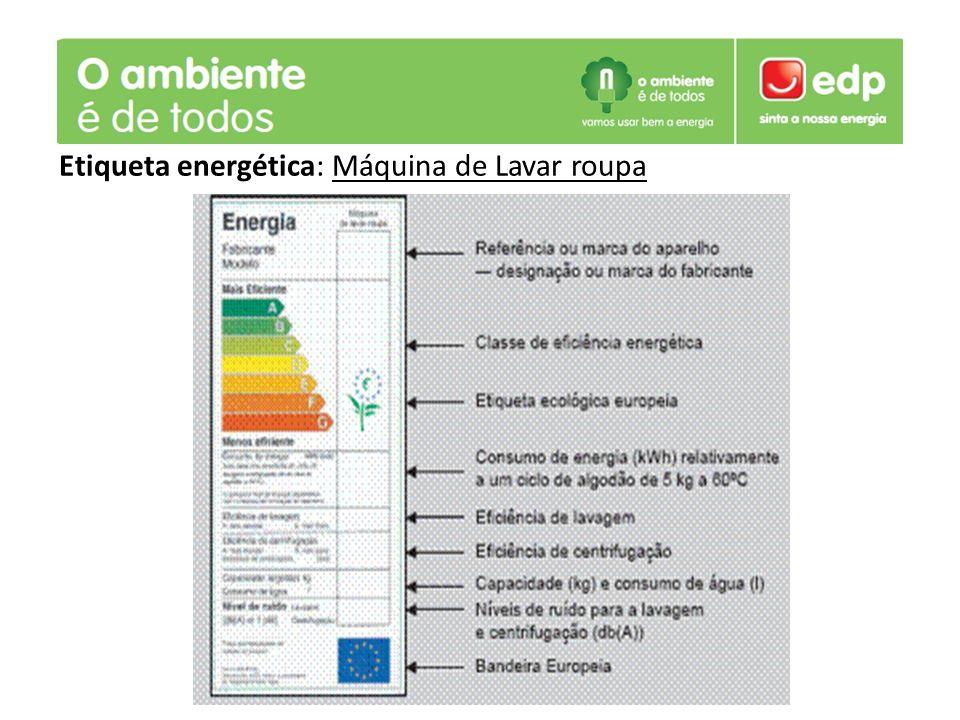 Etiqueta energética: Máquina de Lavar roupa