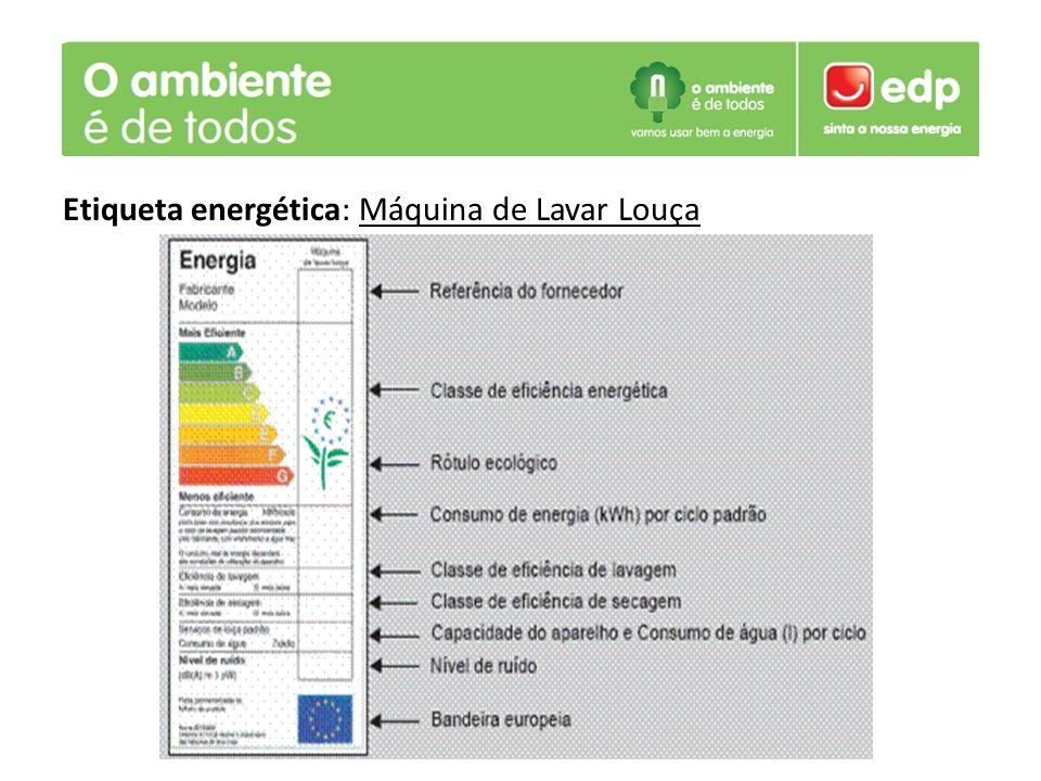 Etiqueta energética: Máquina de Lavar Louça