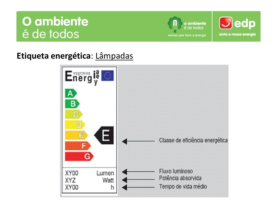 Etiqueta energética: Lâmpadas