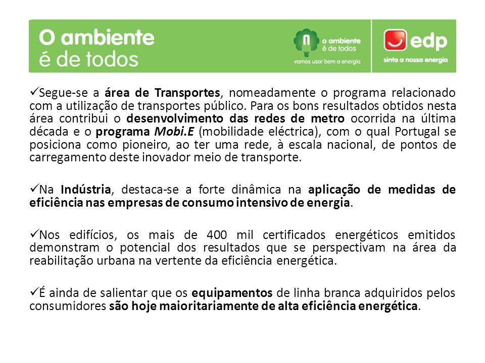 Segue-se a área de Transportes, nomeadamente o programa relacionado com a utilização de transportes público.