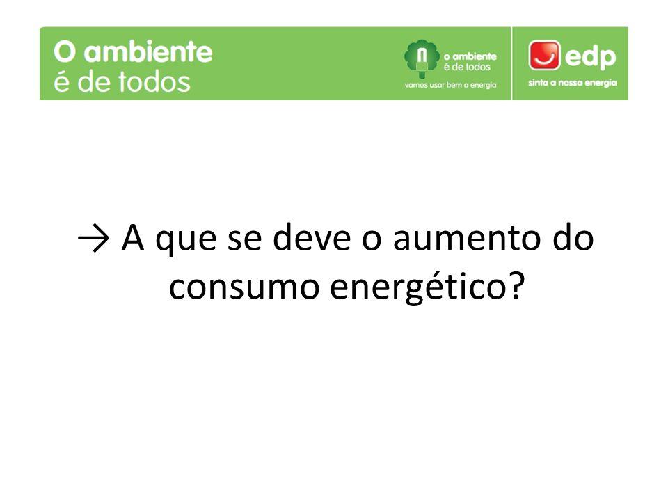 Quais os planos energéticos de Portugal até 2015?